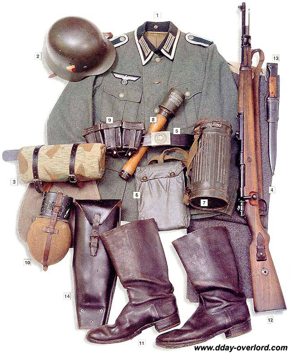 Eléments de la tenue de la wehrmacht veste de treillis