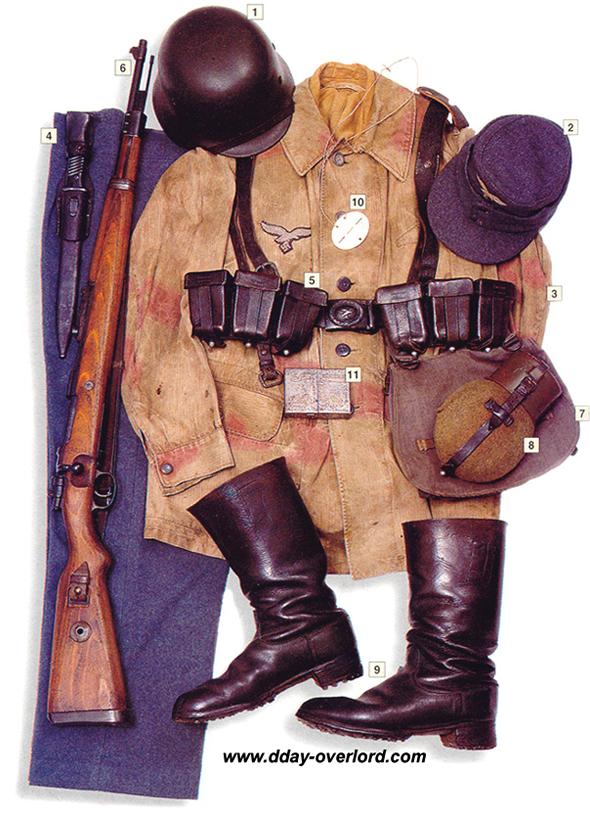 Image : Tenue allemande de la Luftwaffe
