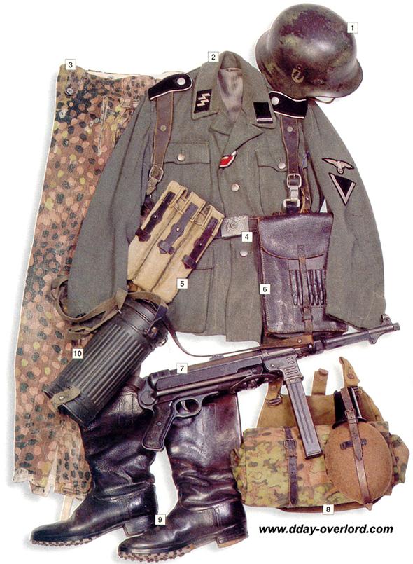 Image : Tenue allemande de la Waffen S.S.