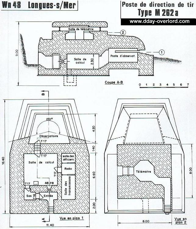 Different Type De Mur typologie des bunkers - mur de l'atlantique