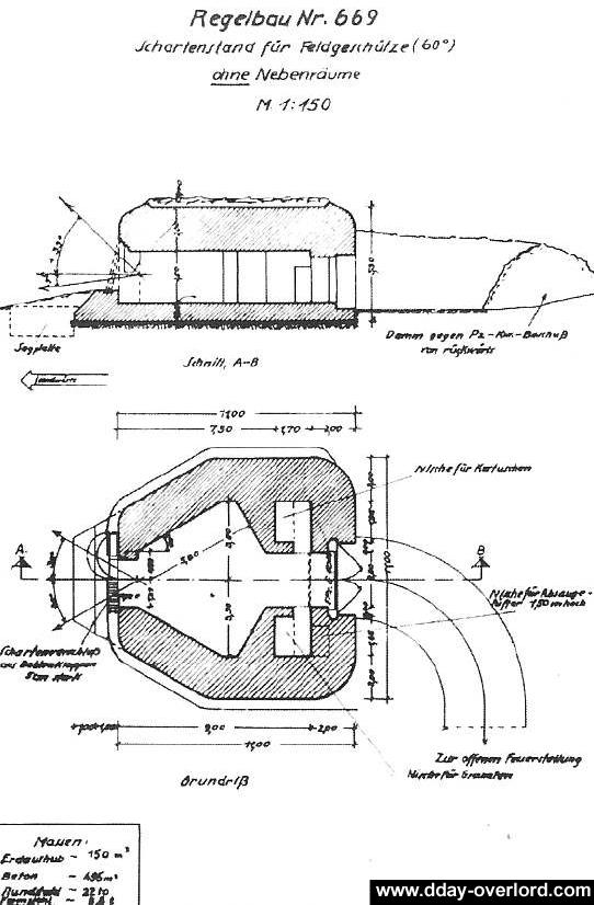 typologie des bunkers mur de l 39 atlantique. Black Bedroom Furniture Sets. Home Design Ideas