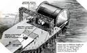 """Image : Schéma de conditionnement du pipeline autour du """"conundrum"""""""