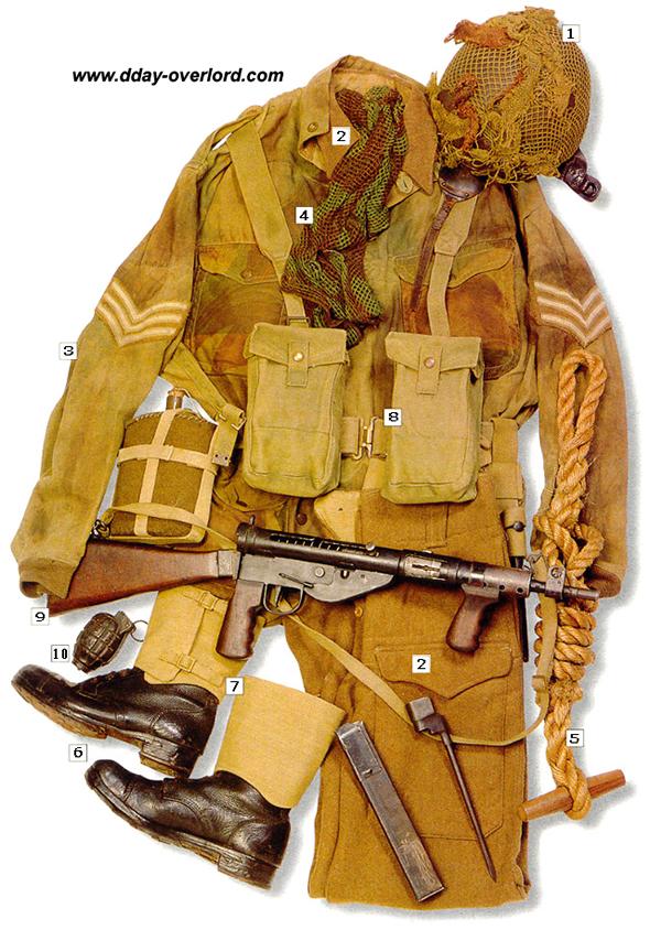 WW2 British paratrooper combat uniform